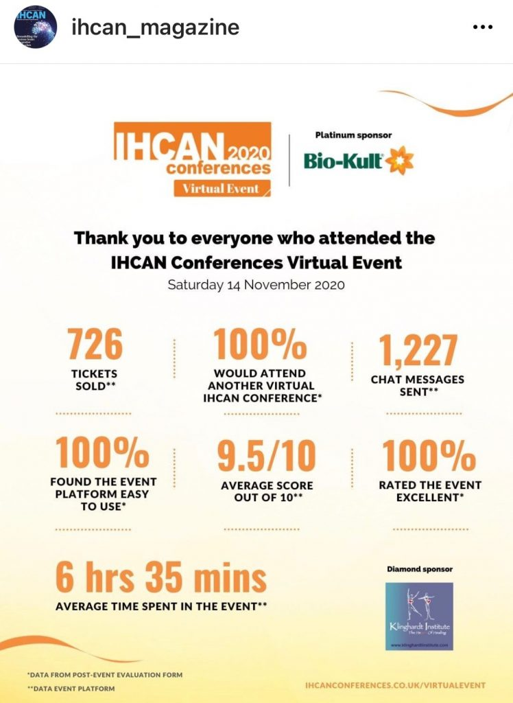 IHCAN Conference stats 2020